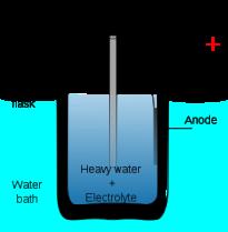 Image courtesy, Wikipedia